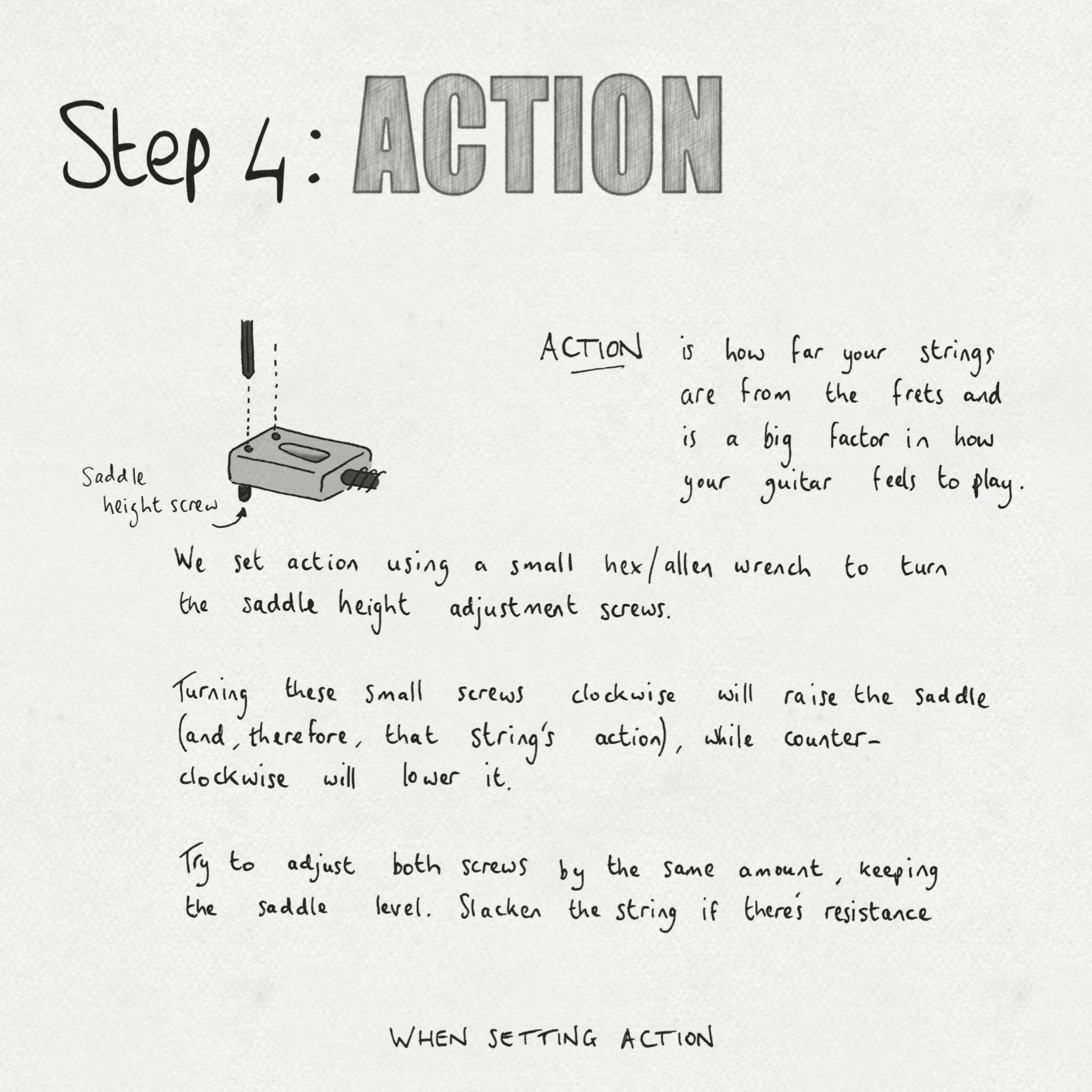 Sketchy Setups Set Action Strat