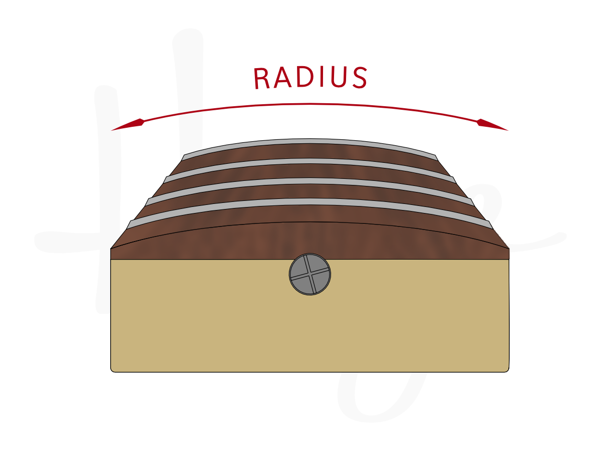 Bridge/Saddle radius considerations when setting up for slide guitar