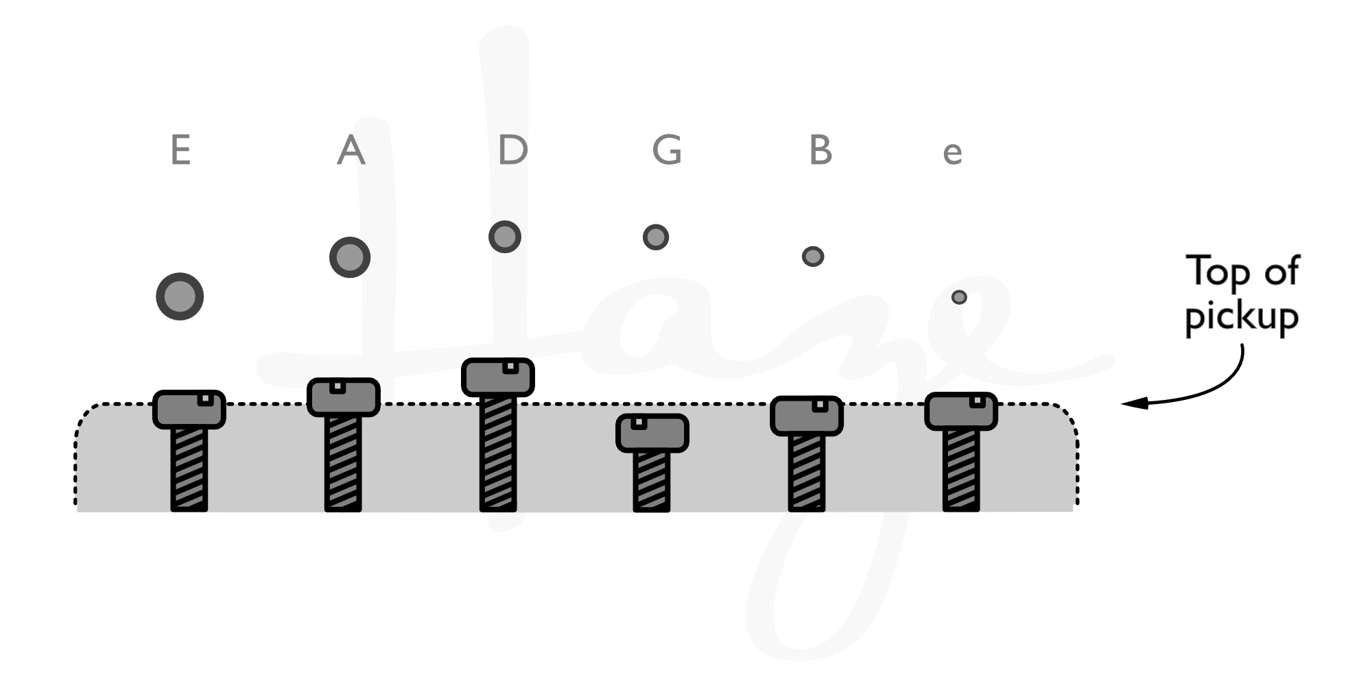 Adjusting pickup screw height for great string-to-string output volume balance