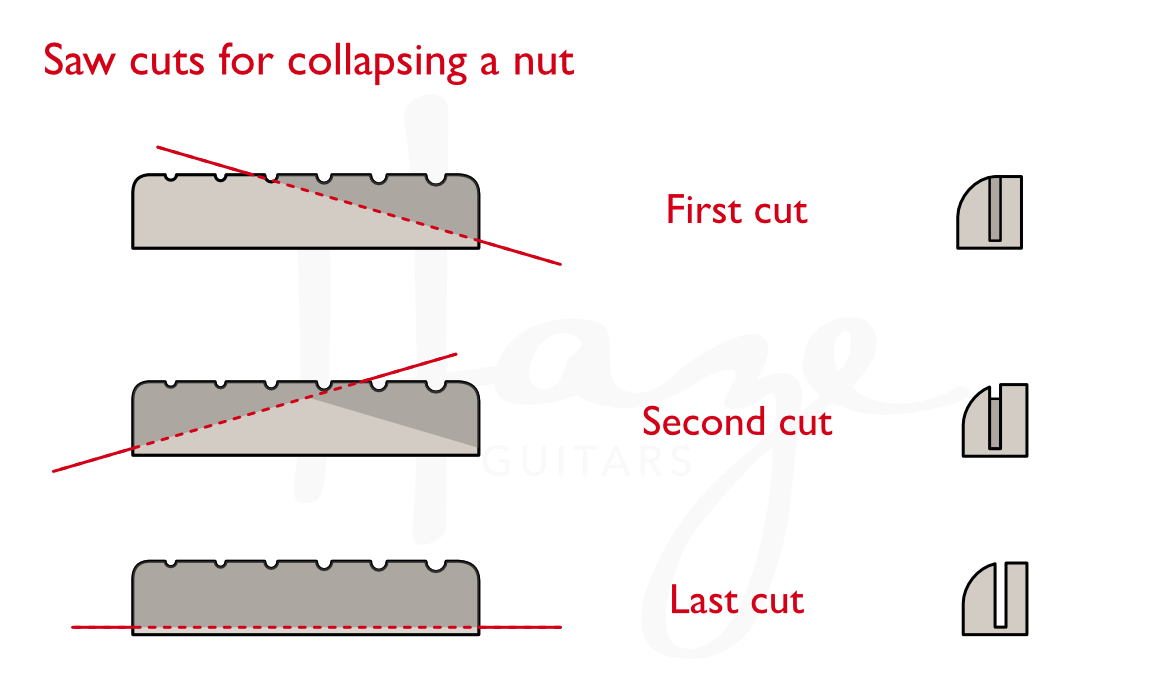 Step by step saw cuts for collapsing a nut
