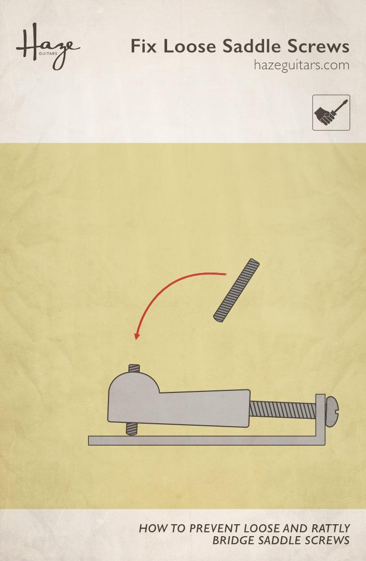 Prevent those Strat bridge saddle screws from rattling loose.