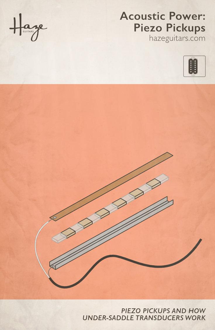 Ovation Pickup Wiring Diagram | Wiring Diagram on