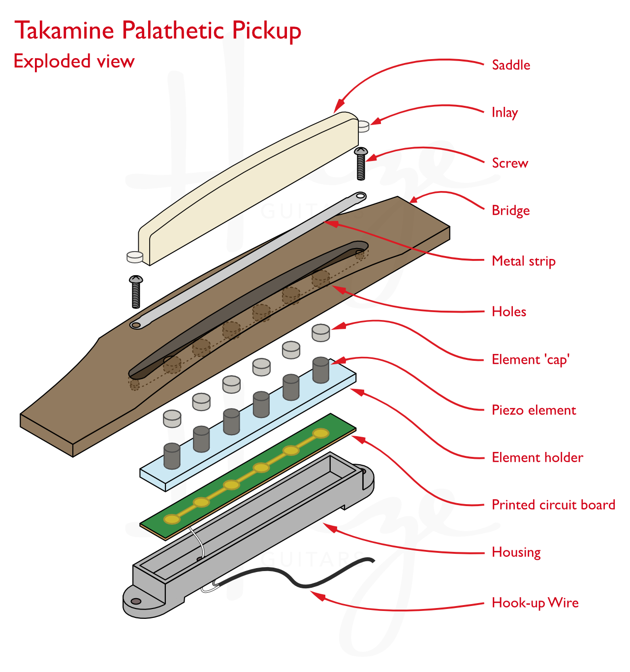 Takamine Palathetic Pickup exploded view of construction