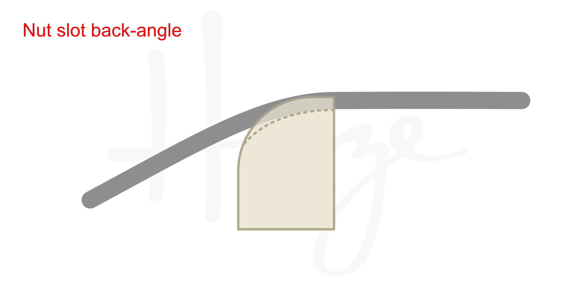 The bottom of the slot should slope away gradually so the string's well supported.