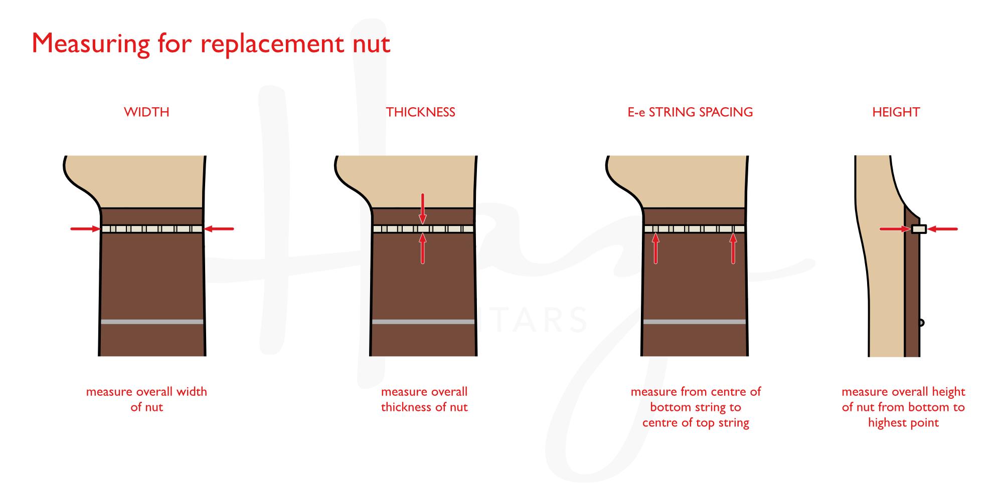 Essential measurements to take when selecting a new pre-cut nut for your guitar or bass