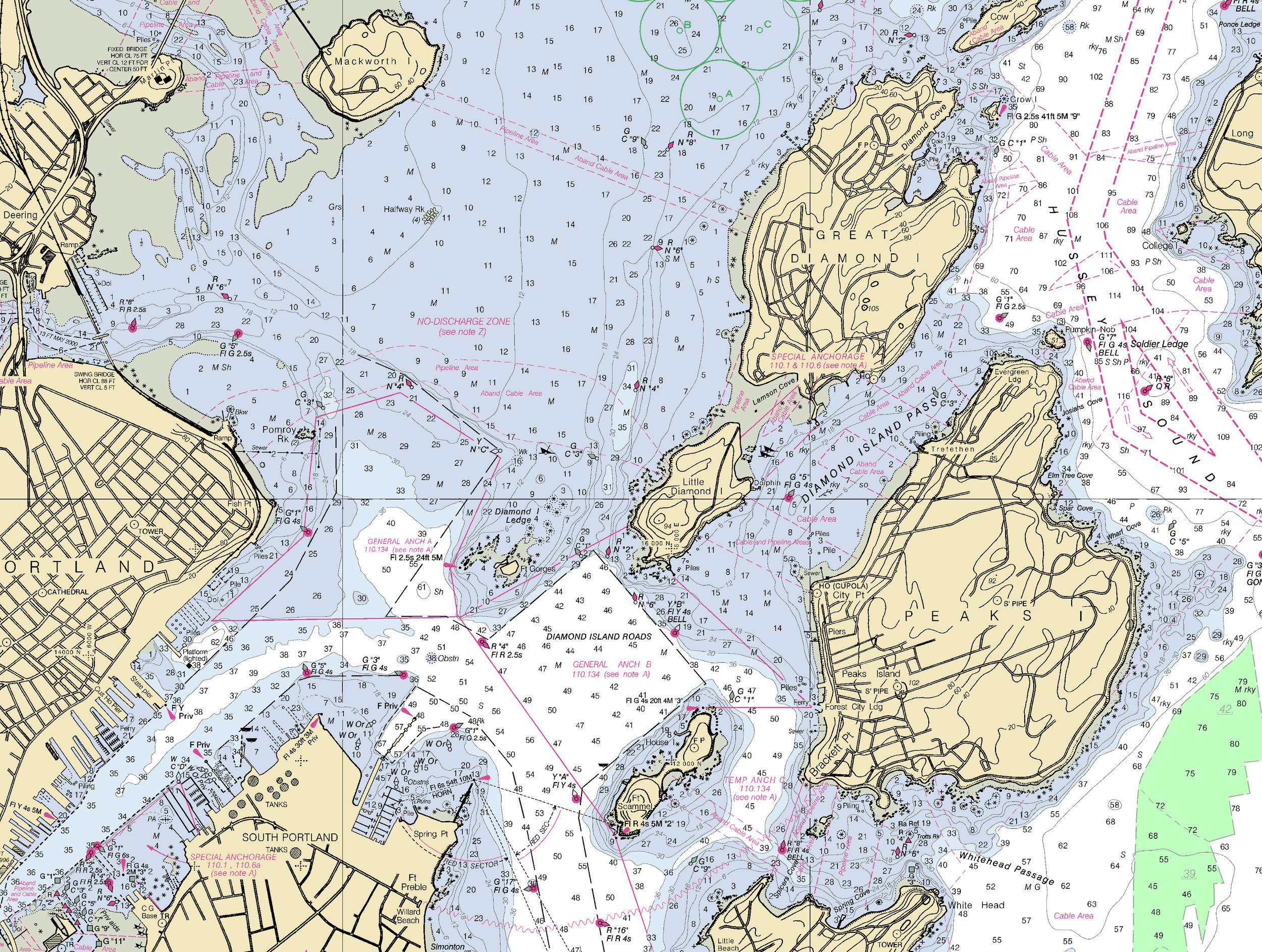 ocean skills series -