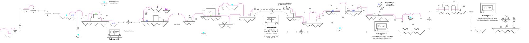 Level 1 B - Wireframe