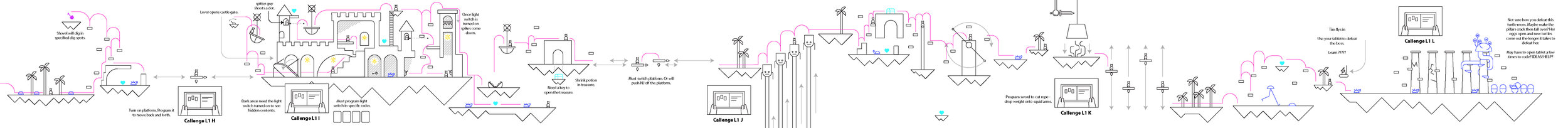 Level 1 A - Wireframe