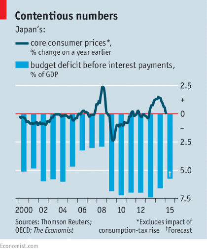 Japan_2015_Economist.png