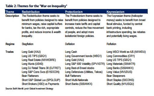 Inequality_2016_001.png