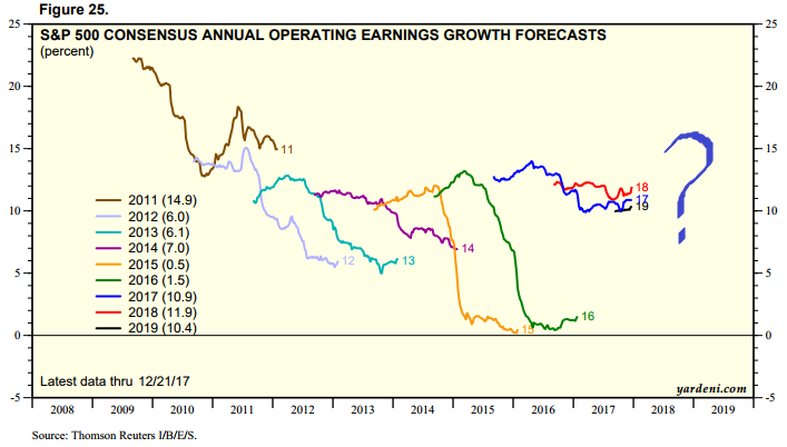 earnings_2018_004.png