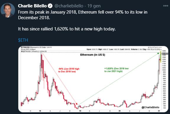 licenziato per la negoziazione bitcoin