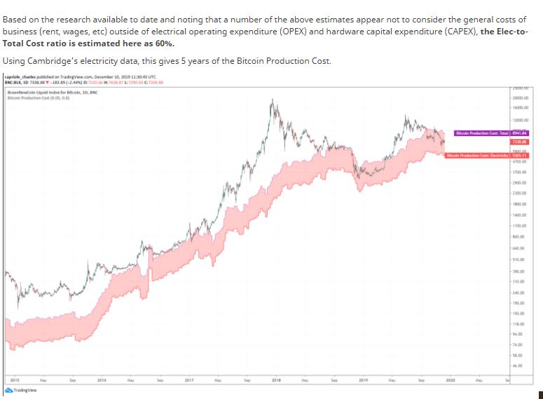 Mercato toro nascosto