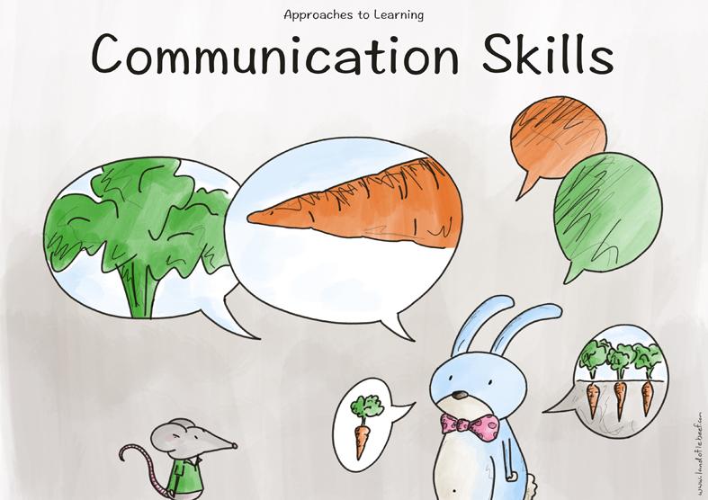 IB-Skills_Communication.jpg