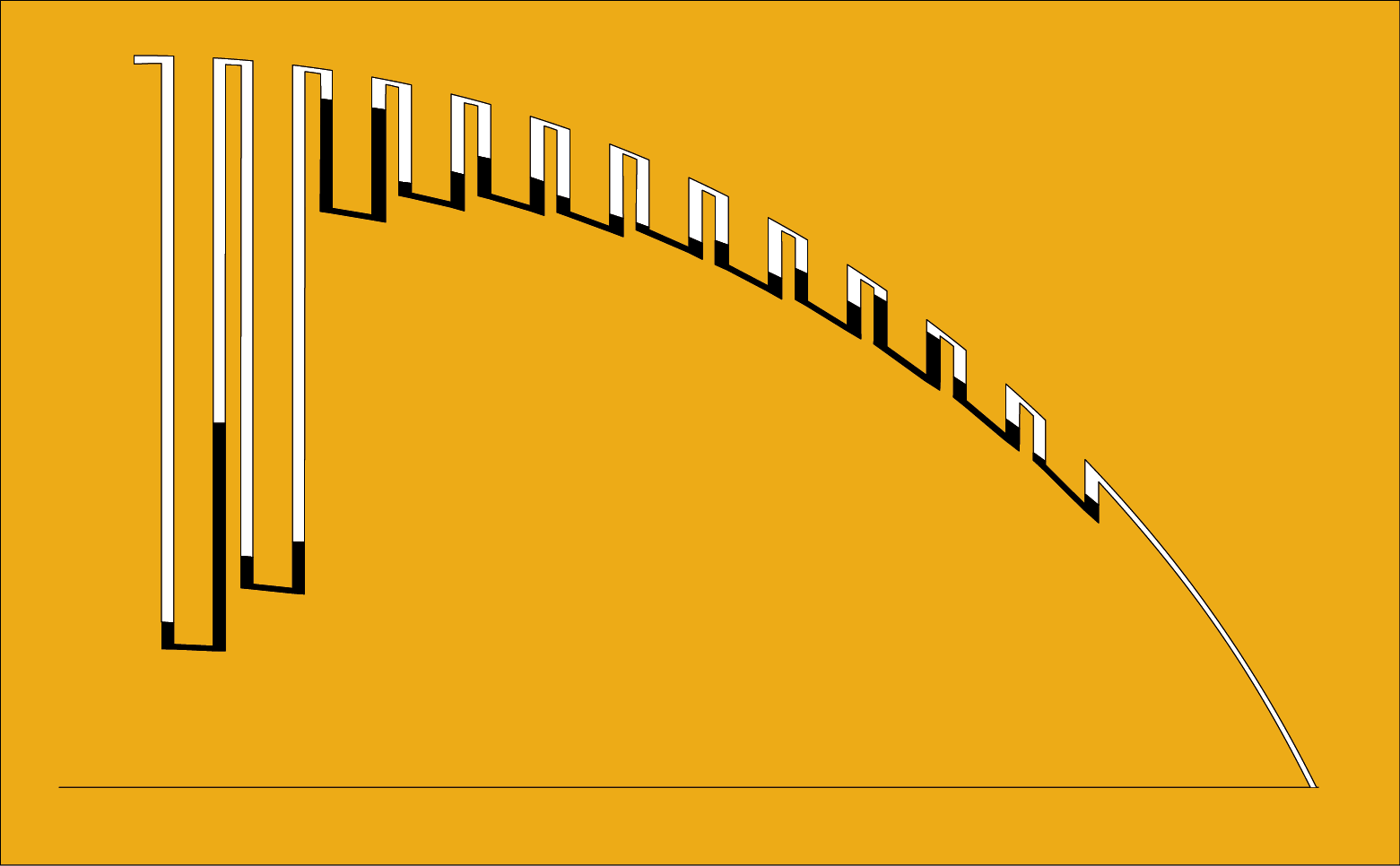 Connected Curve