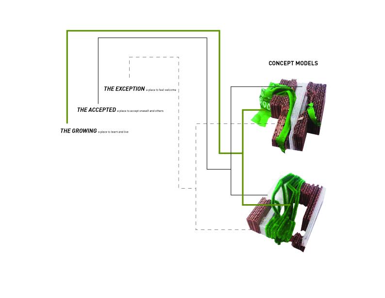 Charette concept models-04.jpg