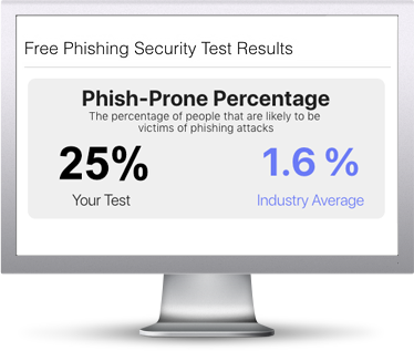knowbe4-phish-prone-test