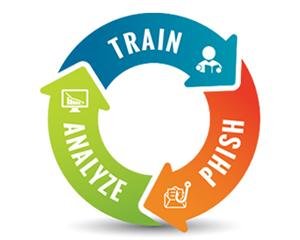 knowbe4-enterprise training-phishing