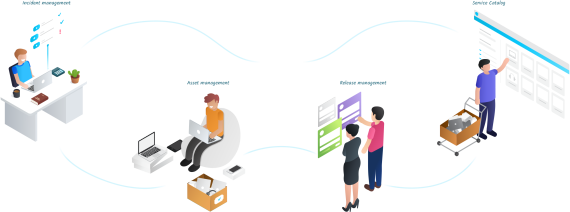 freshservice-service-management