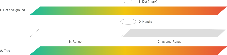 Color range slider with jQuery UI Slider — Gabriel Tomescu