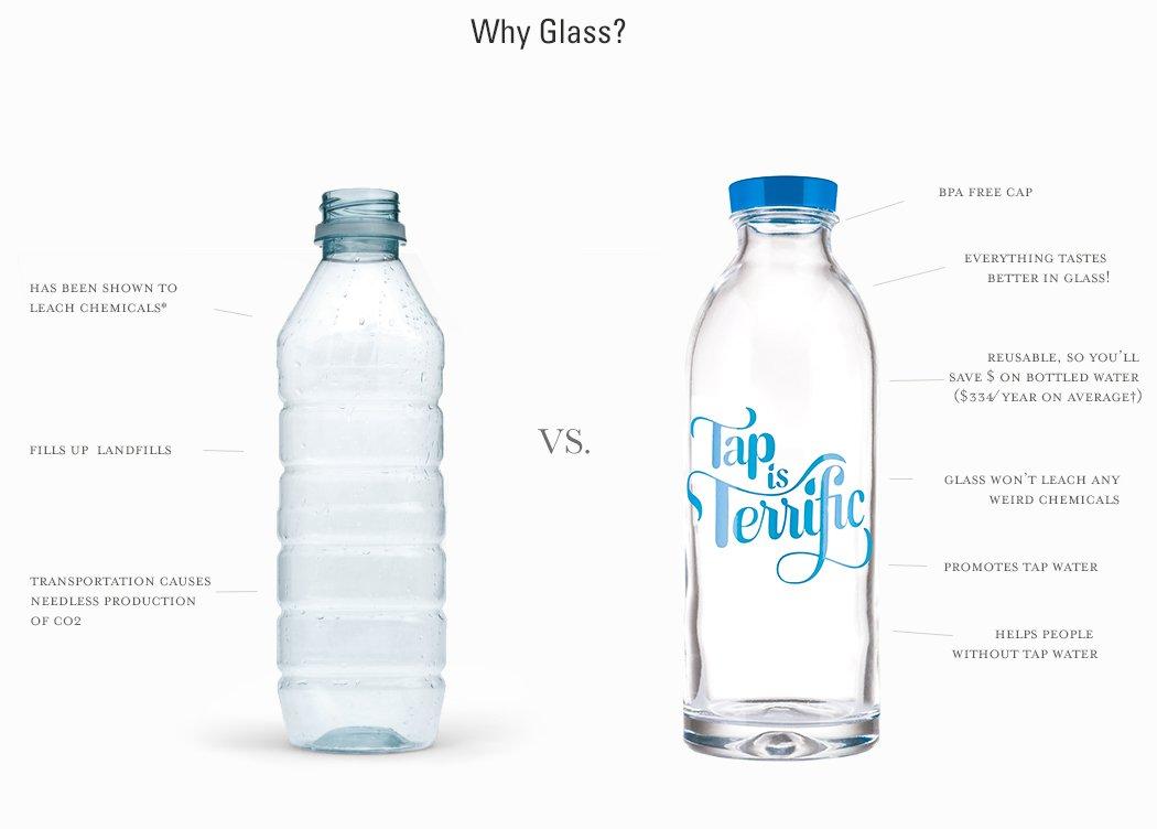 whyglass.jpg