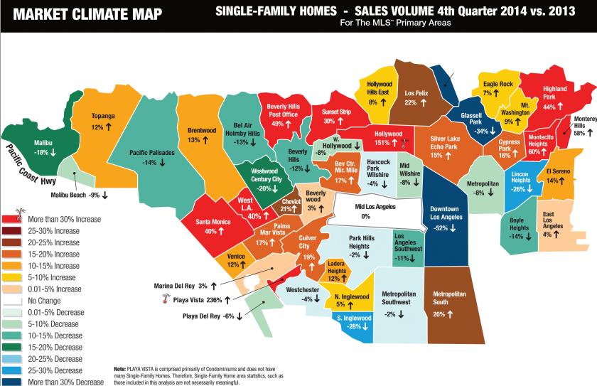 Graph of the week: Sales volume up 22% in Los Feliz!