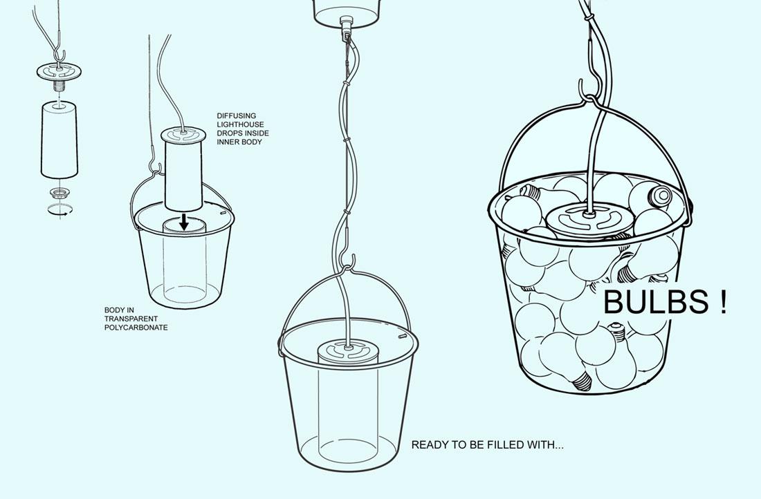 Ikea_PS_Bucket_08.jpg