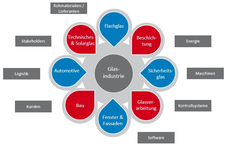 glasindustrie-dt-1.png