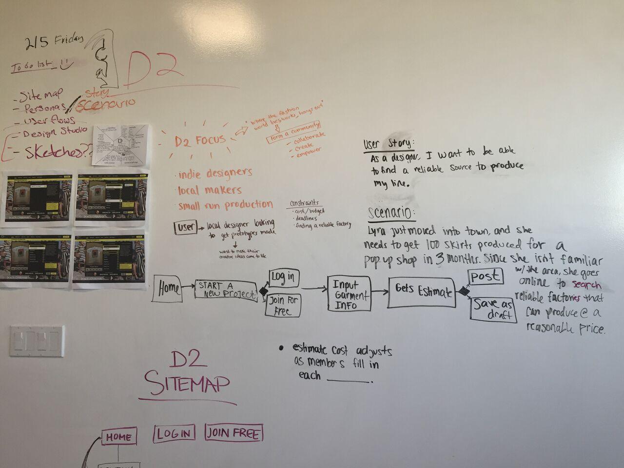 User Story, Scenario, & Notes