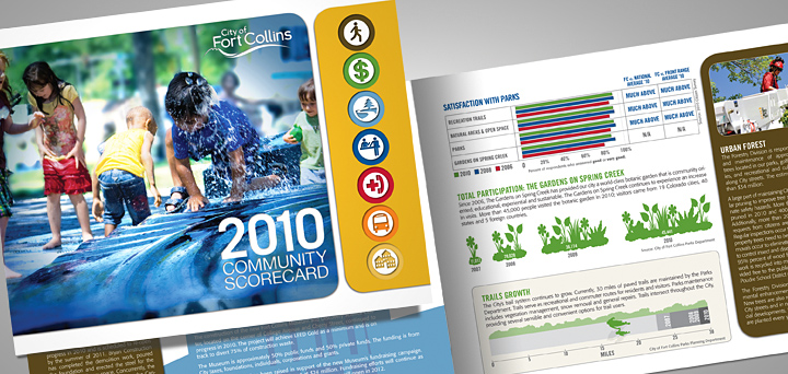 City of Fort Collins Community Scorecard