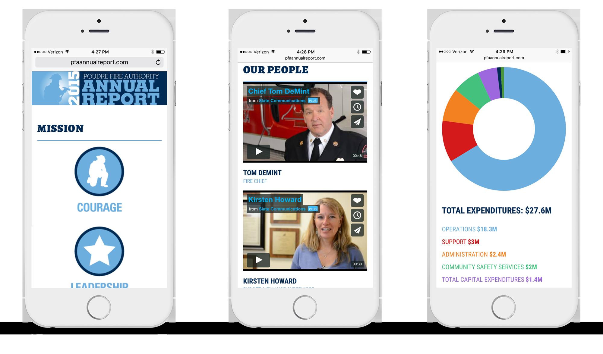 mobile marketing infographics responsive design