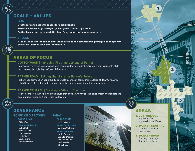 2018-08-P3-Overview-Brochure2.jpg