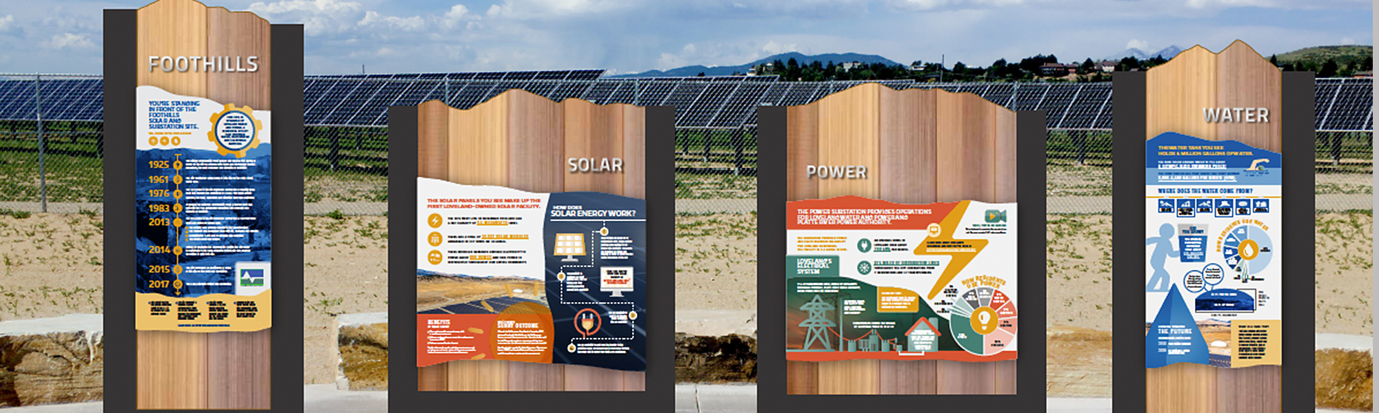 custom park signs - power and water
