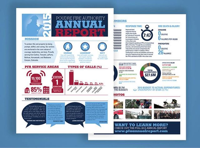 How do you celebrate and share accomplishments of your community? Consider creating an annual report to clearly communicate how you serve your citizen's every day.