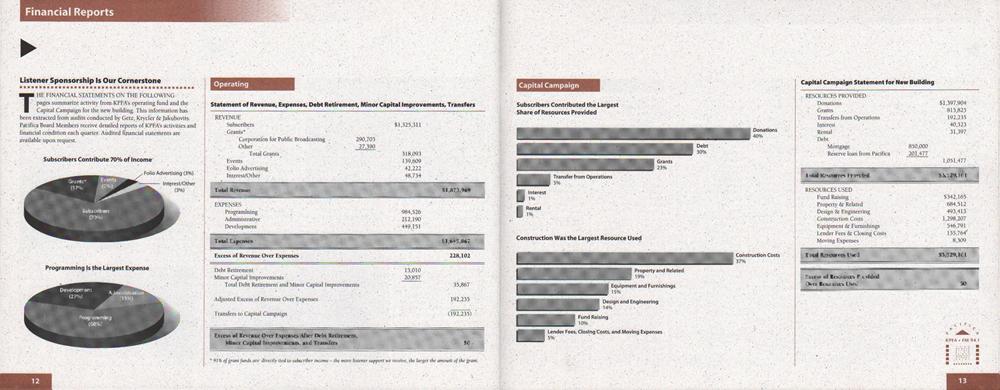 kpfa_1991_annual_report7.jpg