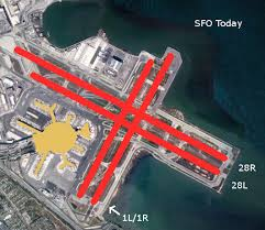 F3 Surveying Proposed Design