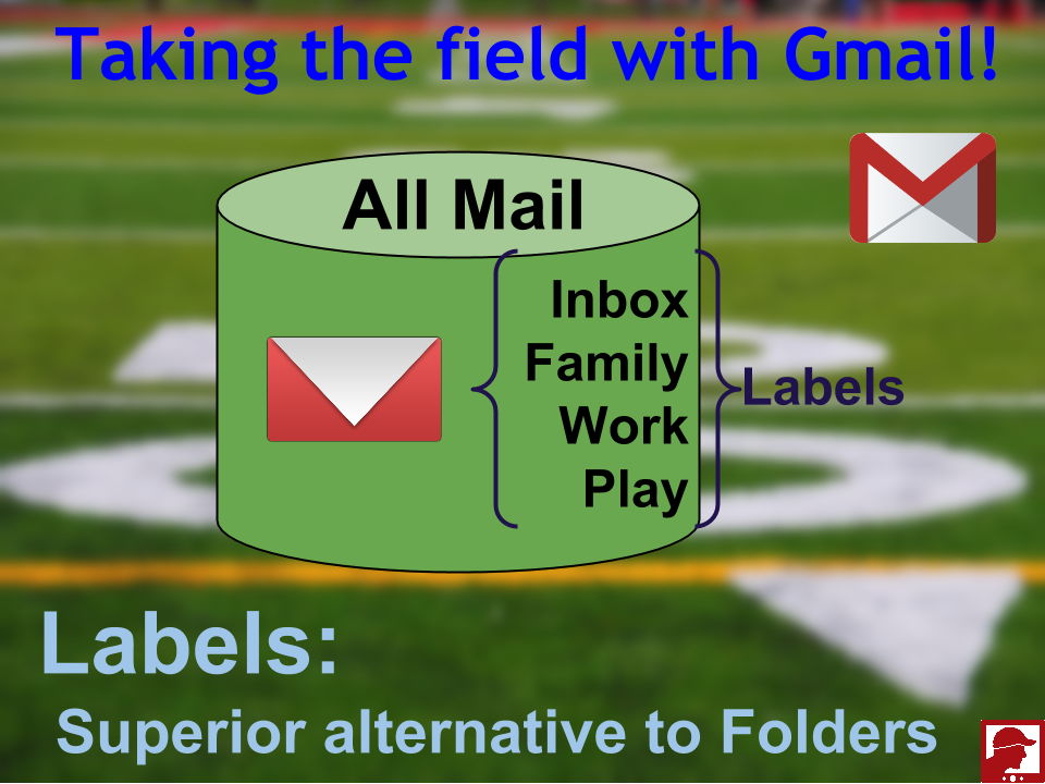 2 Taking the field with Gmail #2- Labels.png