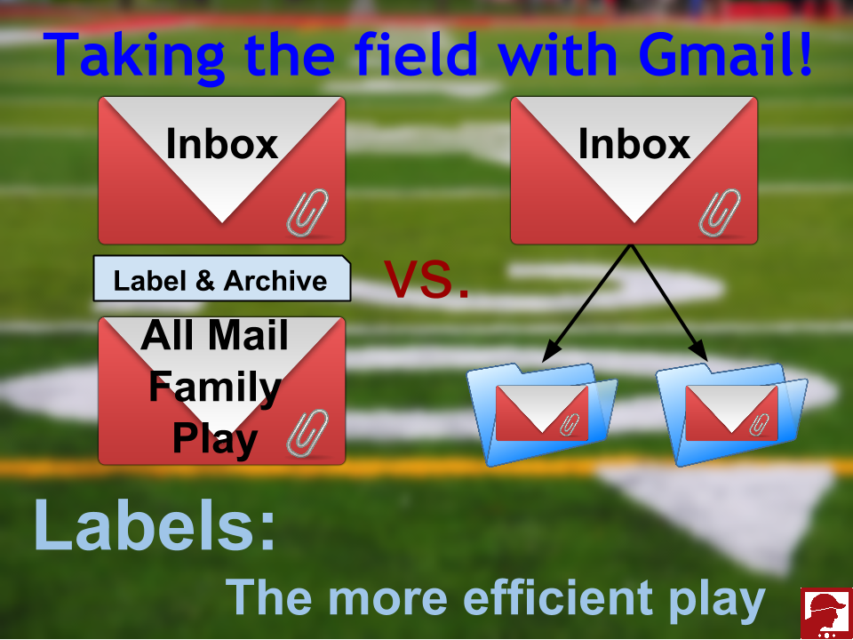 3 Taking the field with Gmail #2- Labels Folders Contrasted.png