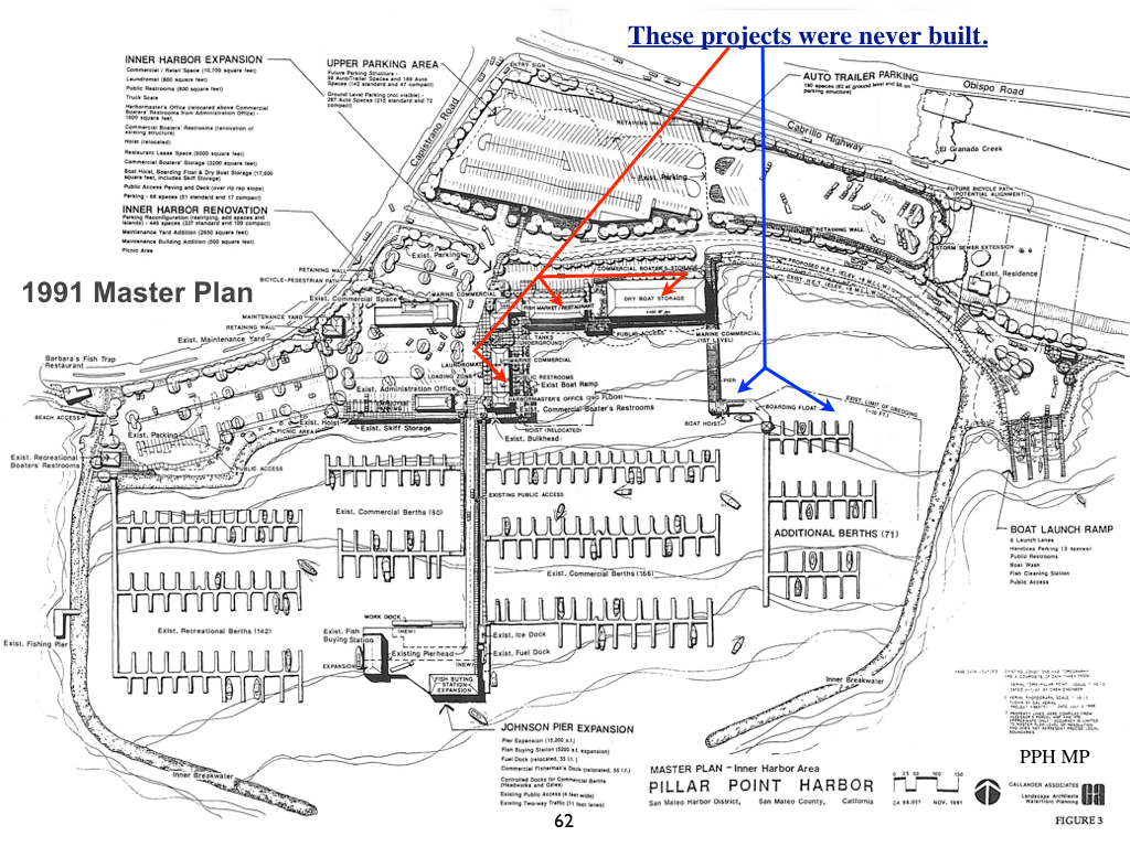 PPH Master Plan 1991 slides.062.jpeg