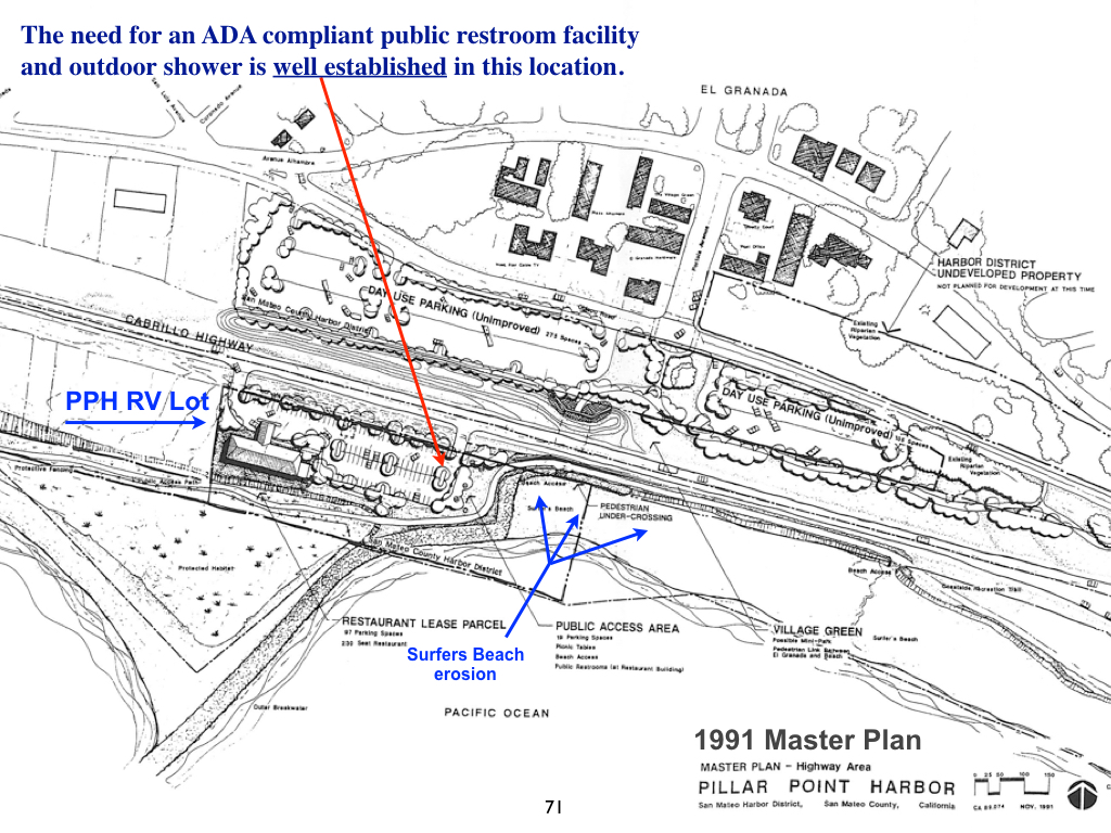 PPH Master Plan 1991 slides.071.jpeg