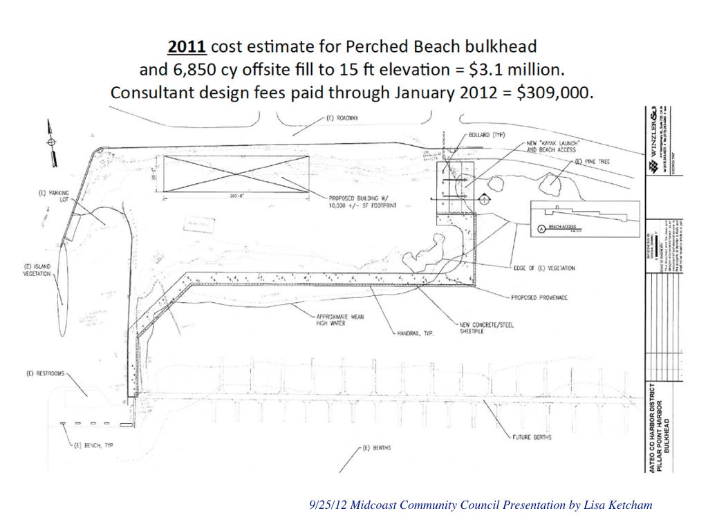 Perched Beach Slides.015.jpeg