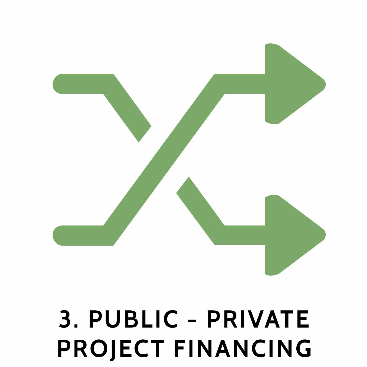 Infrastructure Energy - A new Approach That Enables Grid Modernization - 3. Public - Private Project Financing