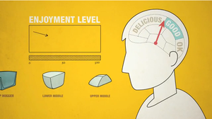 So there you go, another application for infographics. Great animation by Chris Kelly.        Have fun.