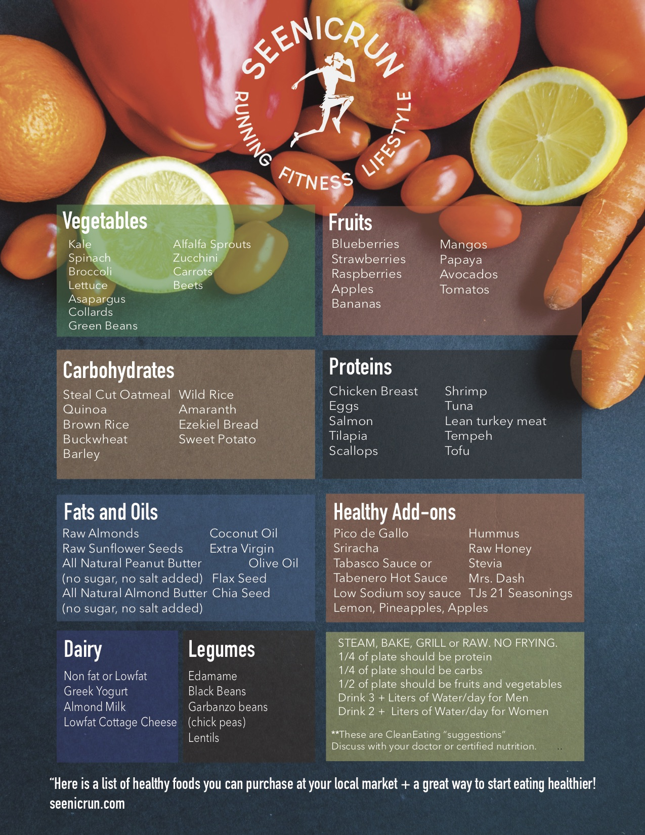 pexel.com | original Cassey's Clean Eating Chart