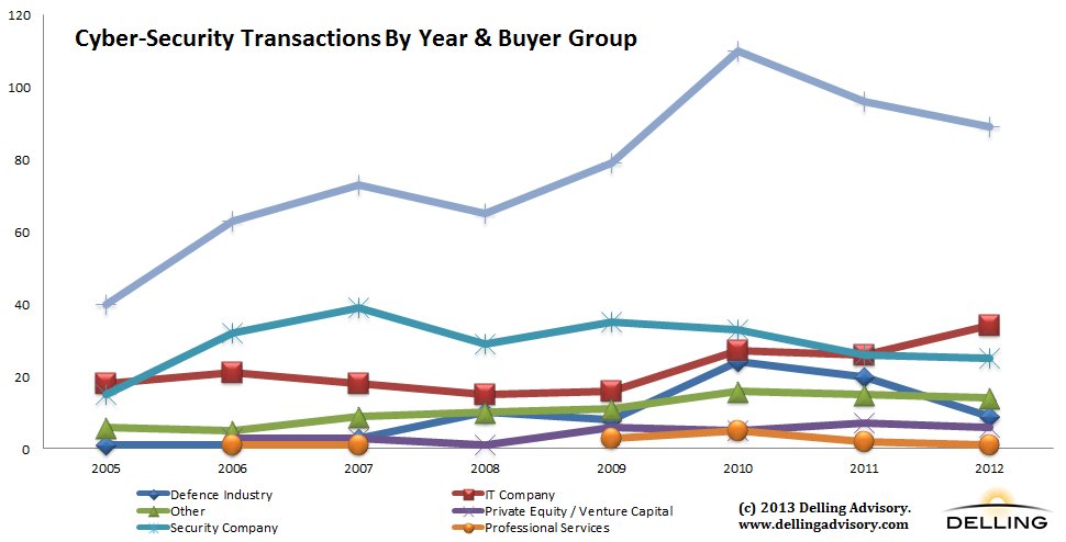 transactions-by-year.png