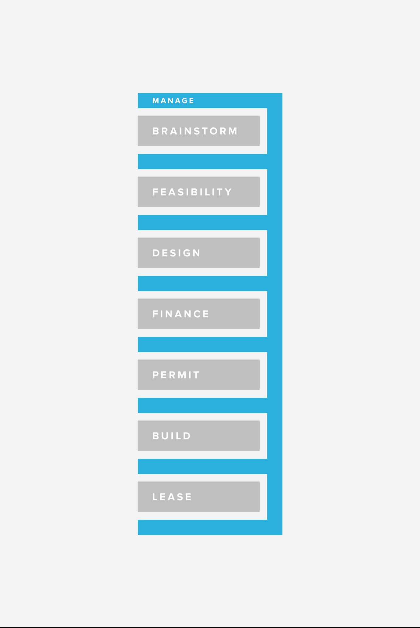 Dev-Box.jpg