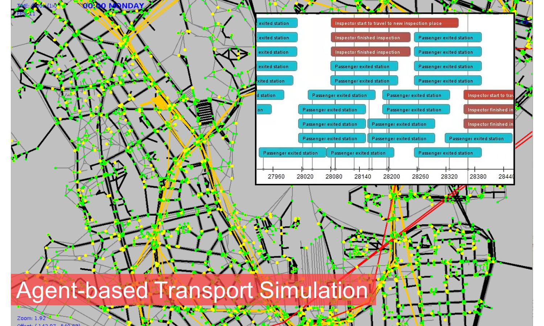 AgentBasedTransportSimulation.png
