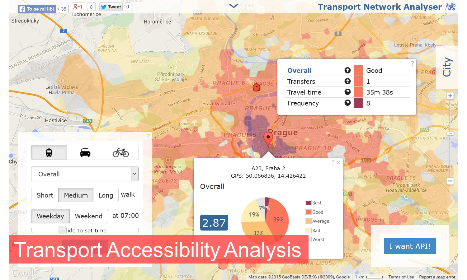 Multimodal Transport Accessibility Analysis