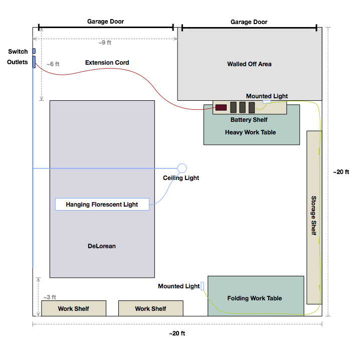 The layout of the garage.