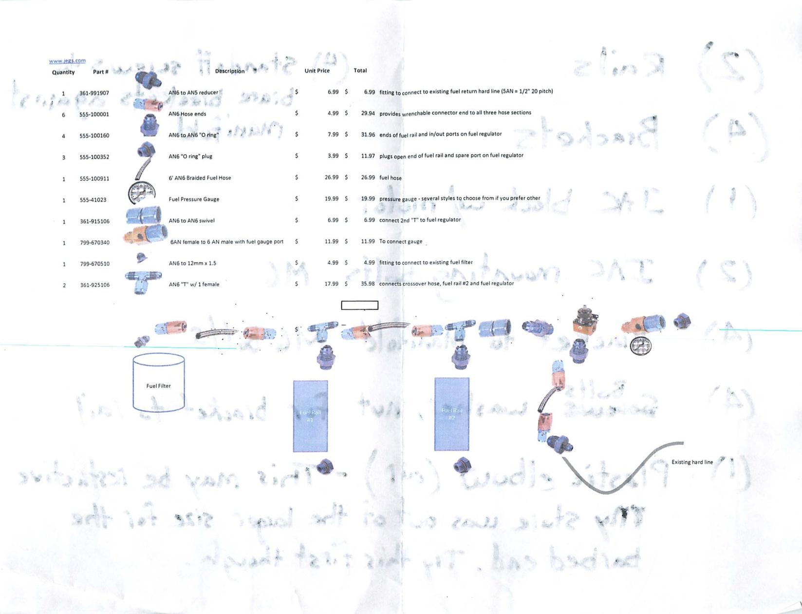 Owen's Diagram
